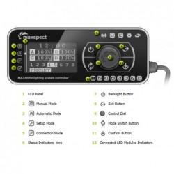 P Series Controller Unit